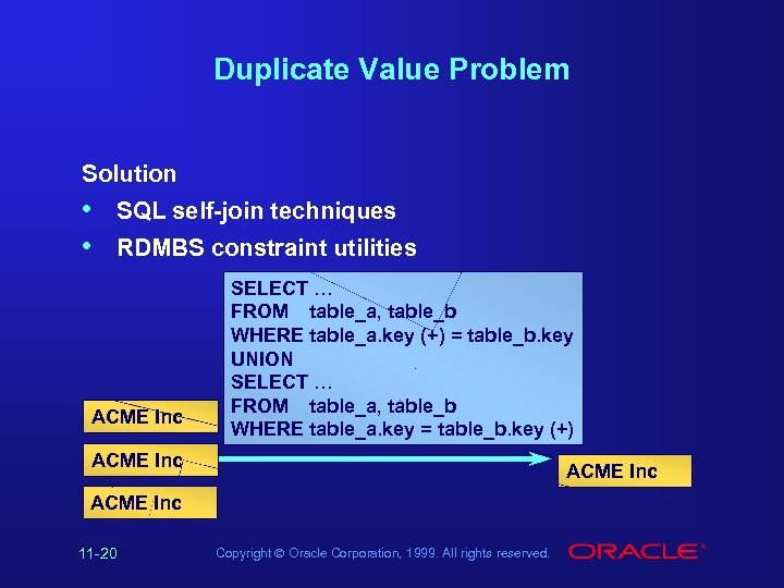 Duplicate Value Problem Solution • • SQL self-join techniques RDMBS constraint utilities ACME Inc