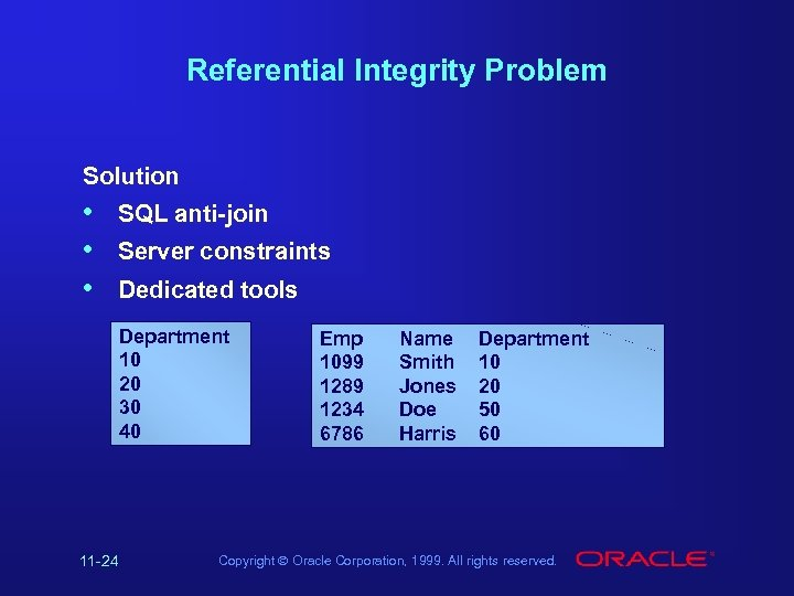 Referential Integrity Problem Solution • • • SQL anti-join Server constraints Dedicated tools Department