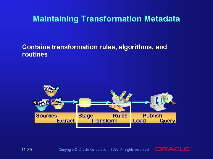 Maintaining Transformation Metadata Contains transformation rules, algorithms, and routines Browser: http: // X +