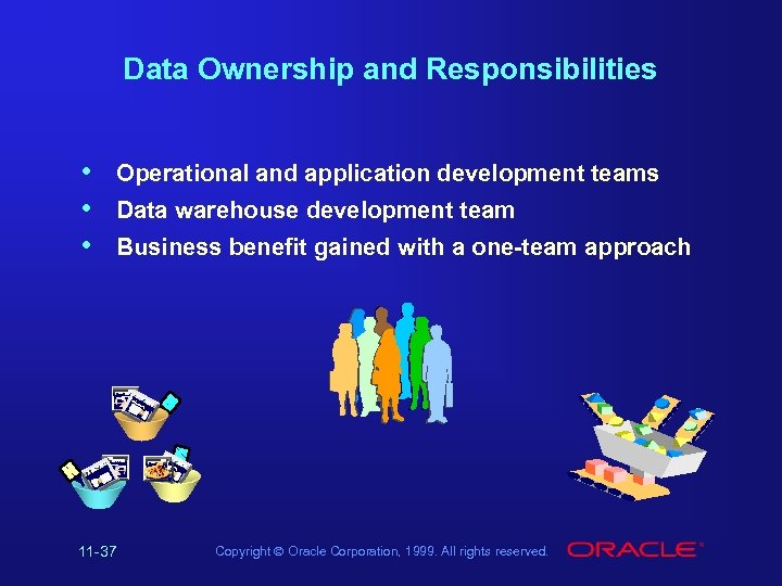 Data Ownership and Responsibilities • • • Operational and application development teams Data warehouse