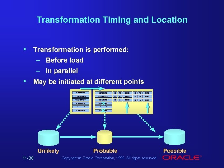 Transformation Timing and Location • Transformation is performed: – Before load – In parallel