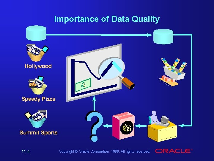 Importance of Data Quality Browser: http: // Hollywood Cu sto me rs+ : X