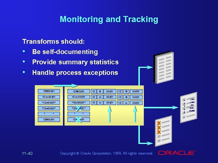 Monitoring and Tracking Transforms should: • • • Be self-documenting Provide summary statistics Handle