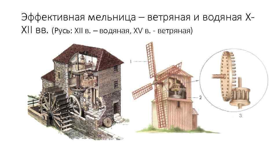 Эффективная мельница – ветряная и водяная XXII вв. (Русь: XII в. – водяная, XV
