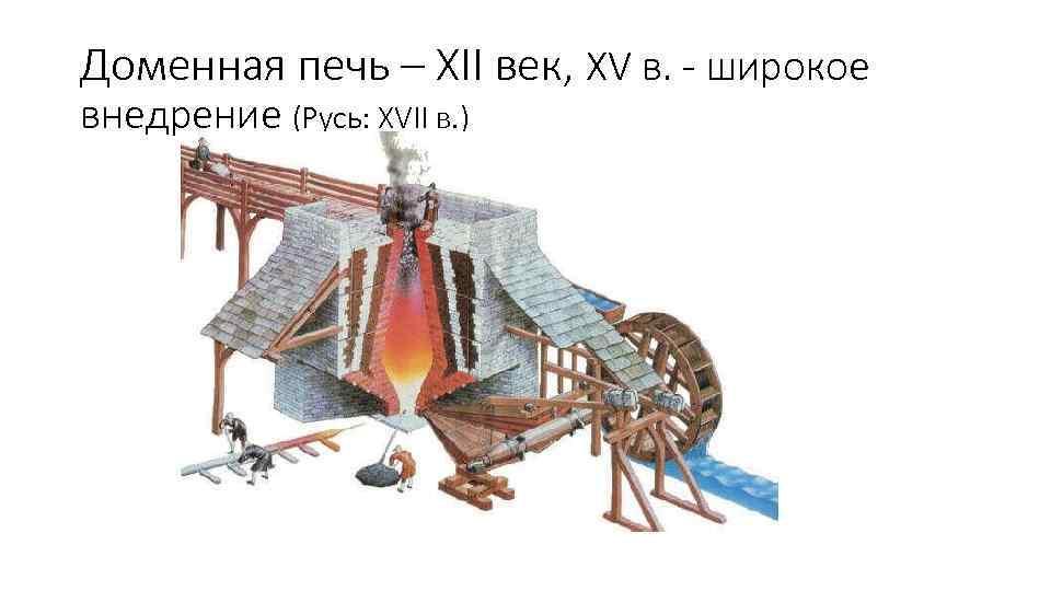 Доменная печь – XII век, XV в. - широкое внедрение (Русь: XVII в. )