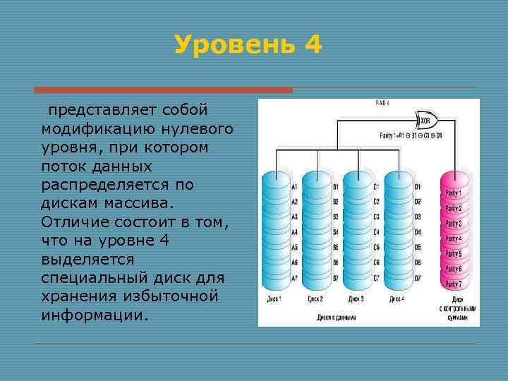 Уровень 4 представляет собой модификацию нулевого уровня, при котором поток данных распределяется по дискам