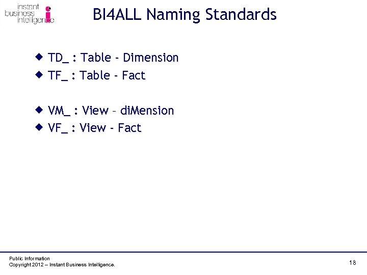 BI 4 ALL Naming Standards ® TD_ : Table - Dimension ® TF_ :