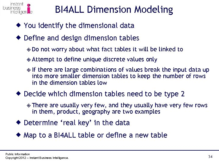 BI 4 ALL Dimension Modeling ® You identify the dimensional data ® Define and