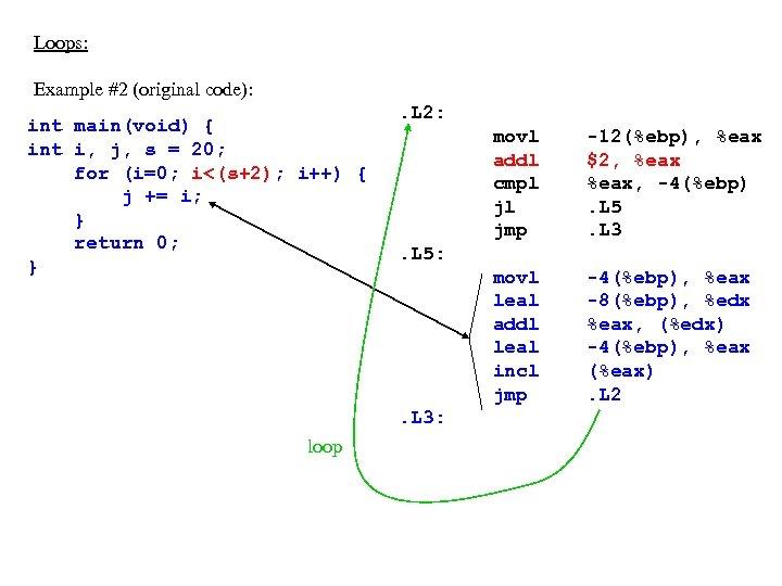 Loops: Example #2 (original code): int main(void) { int i, j, s = 20;