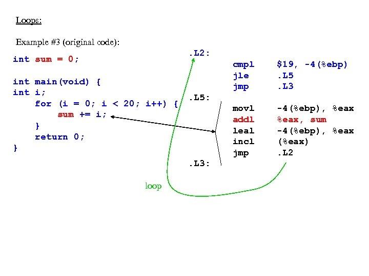 Loops: Example #3 (original code): . L 2: int sum = 0; int main(void)