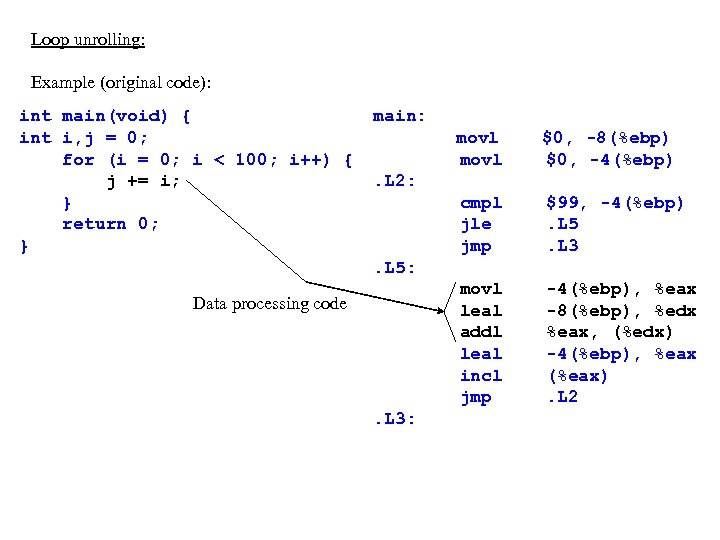 Loop unrolling: Example (original code): int main(void) { int i, j = 0; for