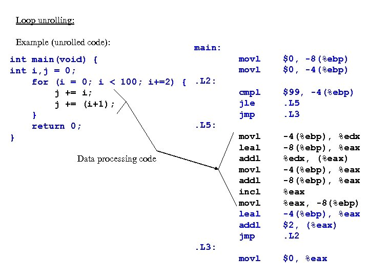 Loop unrolling: Example (unrolled code): main: int main(void) { int i, j = 0;