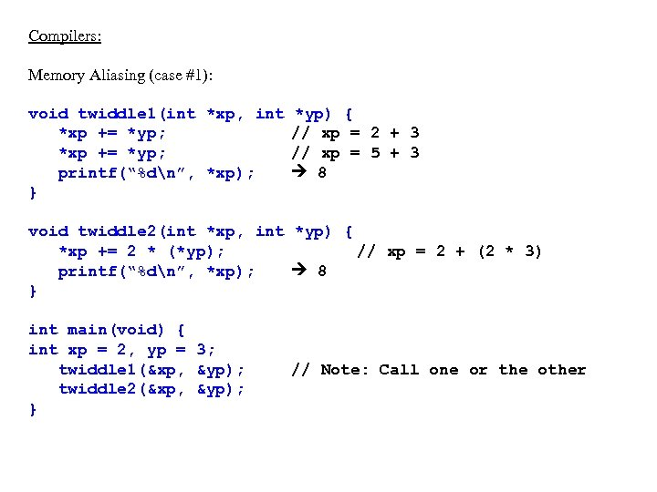 """Compilers: Memory Aliasing (case #1): void twiddle 1(int *xp, int *xp += *yp; printf(""""%dn"""","""