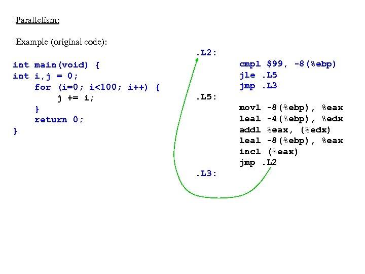 Parallelism: Example (original code): . L 2: int main(void) { int i, j =