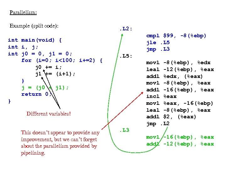 Parallelism: Example (split code): int main(void) { int i, j; int j 0 =
