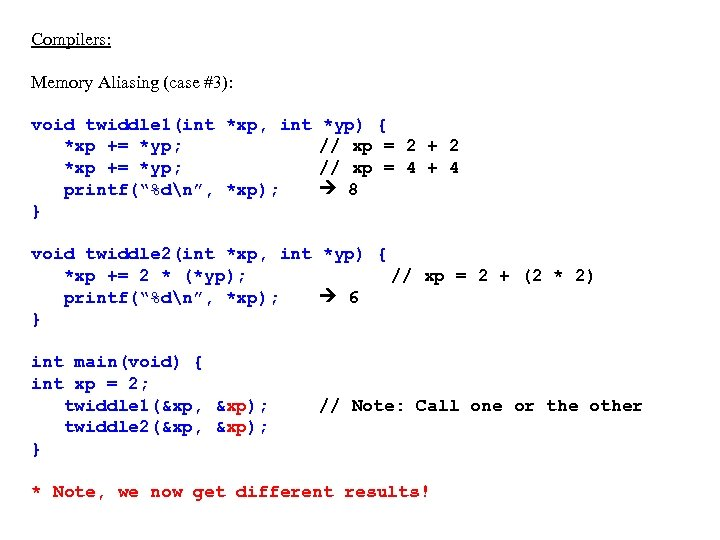 """Compilers: Memory Aliasing (case #3): void twiddle 1(int *xp, int *xp += *yp; printf(""""%dn"""","""