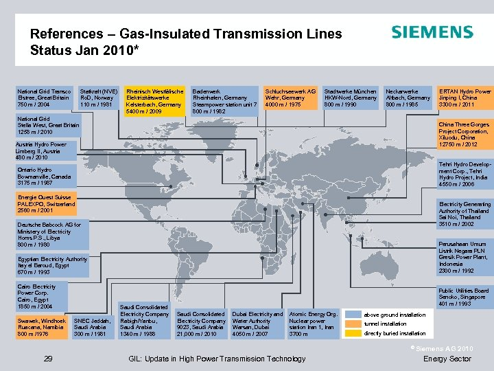 References – Gas-Insulated Transmission Lines Status Jan 2010* National Grid Transco Elstree, Great Britain
