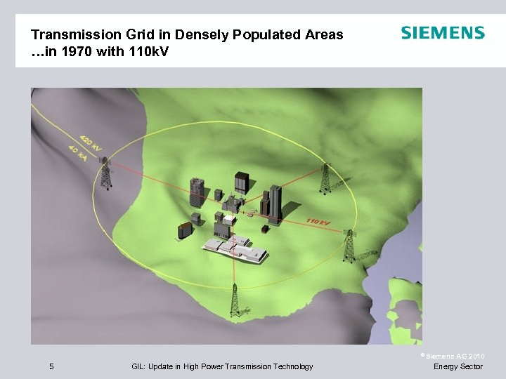 Transmission Grid in Densely Populated Areas …in 1970 with 110 k. V © Siemens
