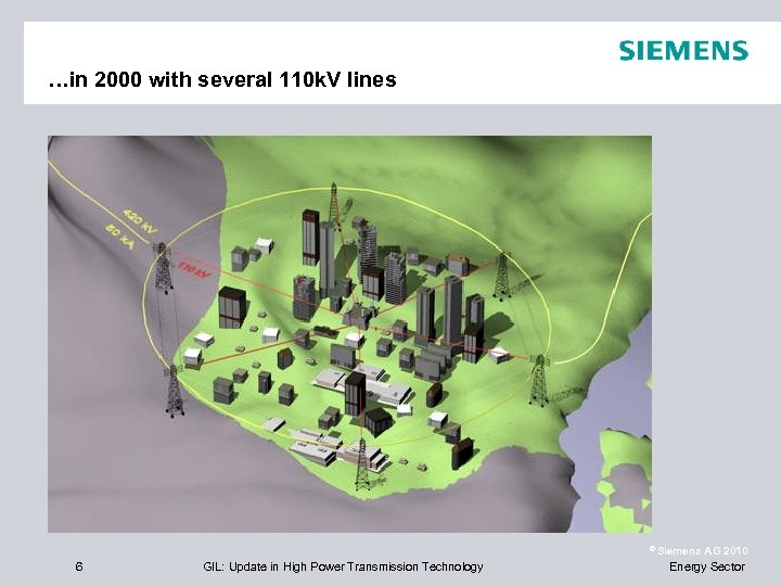 …in 2000 with several 110 k. V lines © Siemens 6 GIL: Update in