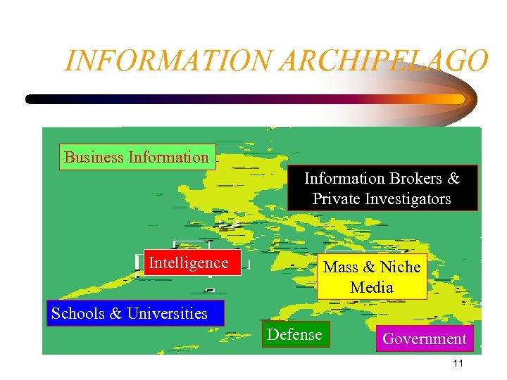 INFORMATION ARCHIPELAGO Business Information Brokers & Private Investigators Intelligence Mass & Niche Media Schools