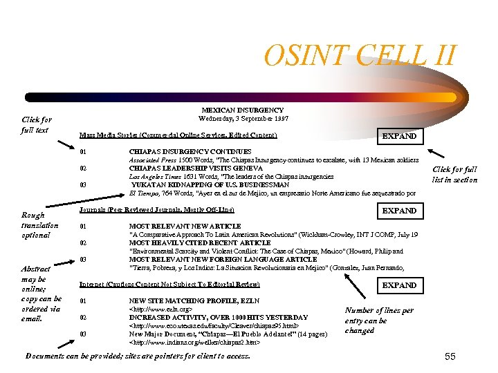 OSINT CELL II Click for full text MEXICAN INSURGENCY Wednesday, 3 September 1997 Mass