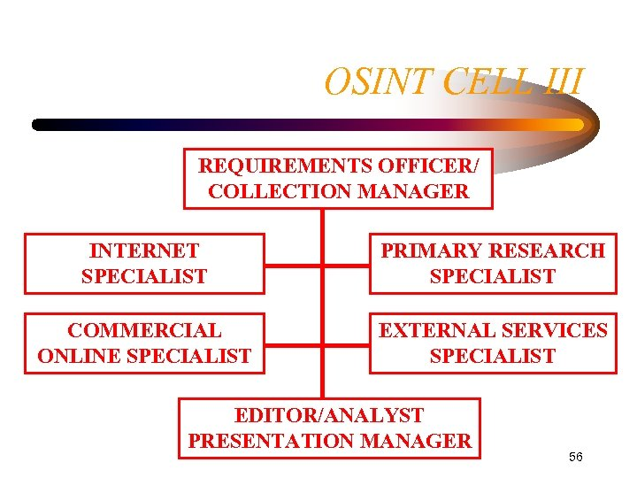 OSINT CELL III REQUIREMENTS OFFICER/ COLLECTION MANAGER INTERNET SPECIALIST PRIMARY RESEARCH SPECIALIST COMMERCIAL ONLINE