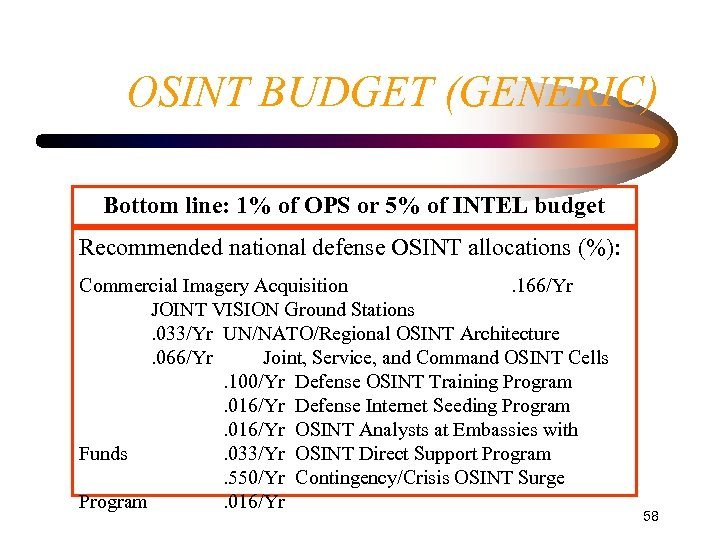OSINT BUDGET (GENERIC) Bottom line: 1% of OPS or 5% of INTEL budget Recommended