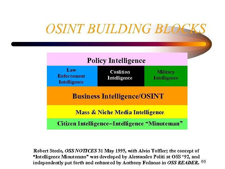 OSINT BUILDING BLOCKS Policy Intelligence Law Enforcement Intelligence Coalition Intelligence Military Intelligence Business Intelligence/OSINT