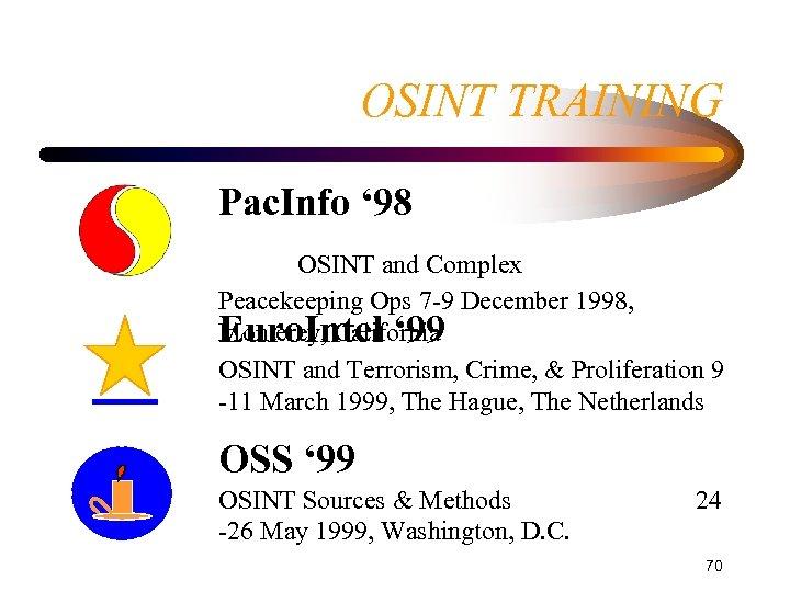 OSINT TRAINING Pac. Info ' 98 OSINT and Complex Peacekeeping Ops 7 -9 December