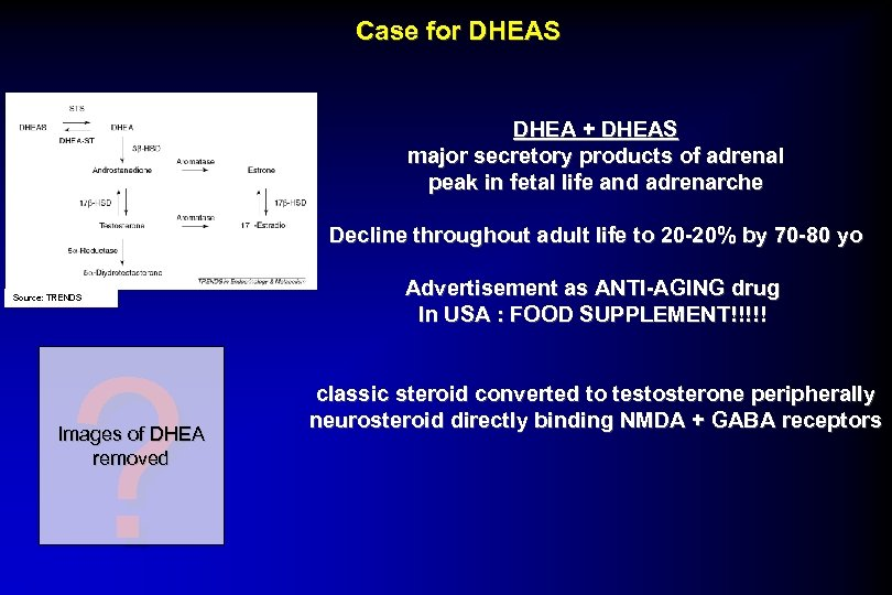 Case for DHEAS DHEA + DHEAS major secretory products of adrenal peak in fetal