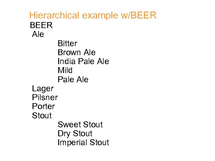 Hierarchical example w/BEER Ale Bitter Brown Ale India Pale Ale Mild Pale Ale Lager