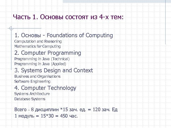 Часть 1. Основы состоят из 4 -х тем: 1. Основы - Foundations of Computing