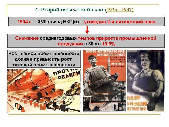 4. Второй пятилетний план (1933 - 1937) 1934 г. – XVII съезд ВКП(б) –