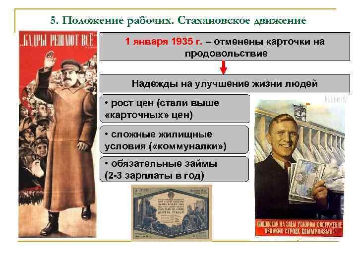 5. Положение рабочих. Стахановское движение 1 января 1935 г. – отменены карточки на продовольствие