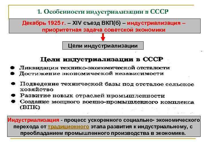 1. Особенности индустриализации в СССР Декабрь 1925 г. – XIV съезд ВКП(б) – индустриализация