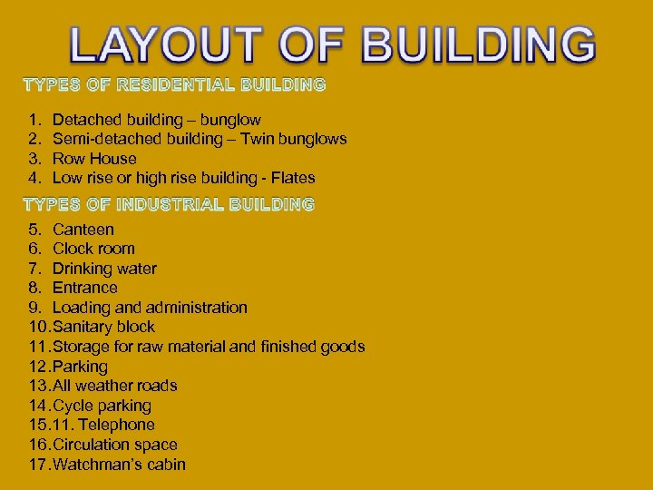 1. 2. 3. 4. Detached building – bunglow Semi-detached building – Twin bunglows Row