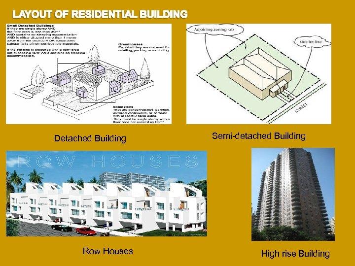 Detached Building Row Houses Semi-detached Building High rise Building