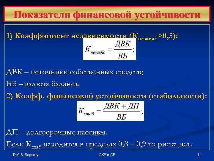 Показатели финансовой устойчивости 1) Коэффициент независимости (Кнезавис>0, 5): ДВК – источники собственных средств; ВБ