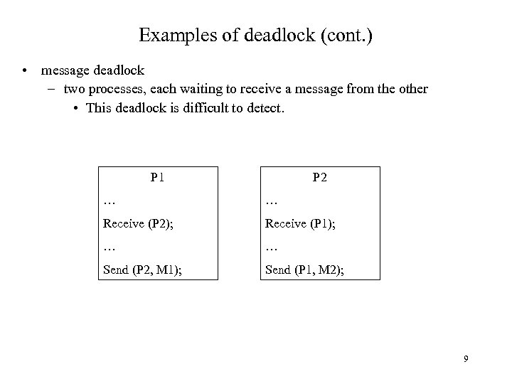 Examples of deadlock (cont. ) • message deadlock – two processes, each waiting to