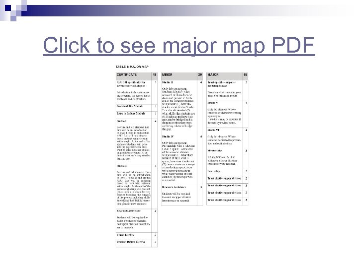 Click to see major map PDF