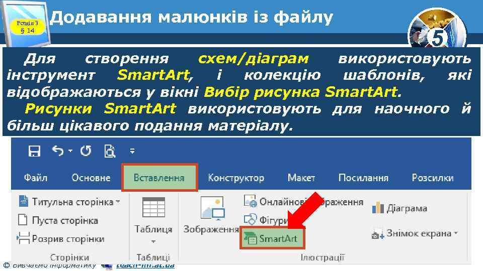 Розділ 3 § 14 Додавання малюнків із файлу 5 Для створення схем/діаграм використовують інструмент