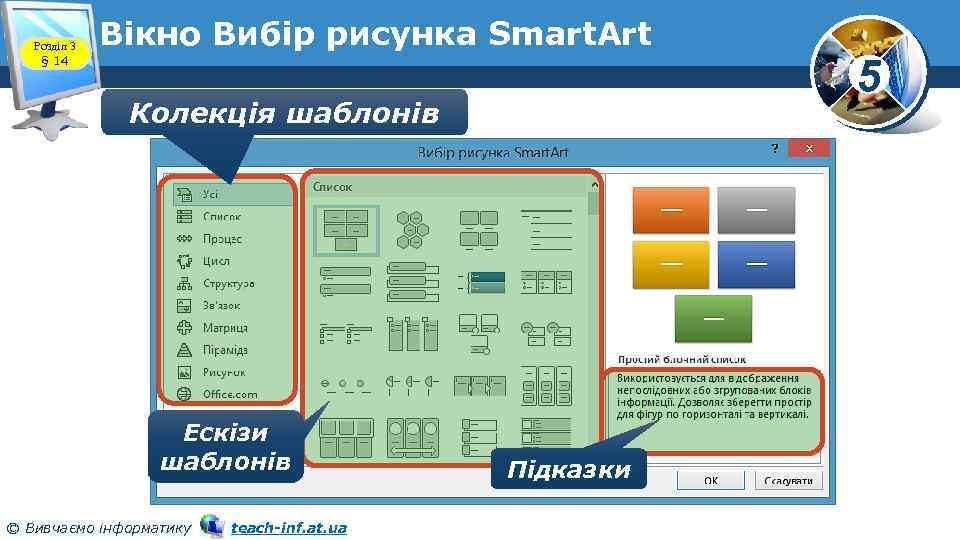 Розділ 3 § 14 Вікно Вибір рисунка Smart. Art Колекція шаблонів Ескізи шаблонів ©