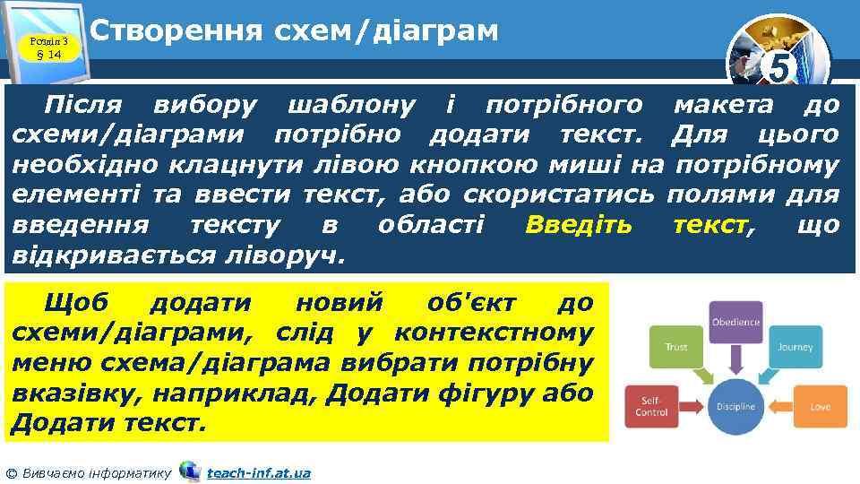 Розділ 3 § 14 Створення схем/діаграм 5 Після вибору шаблону і потрібного макета до