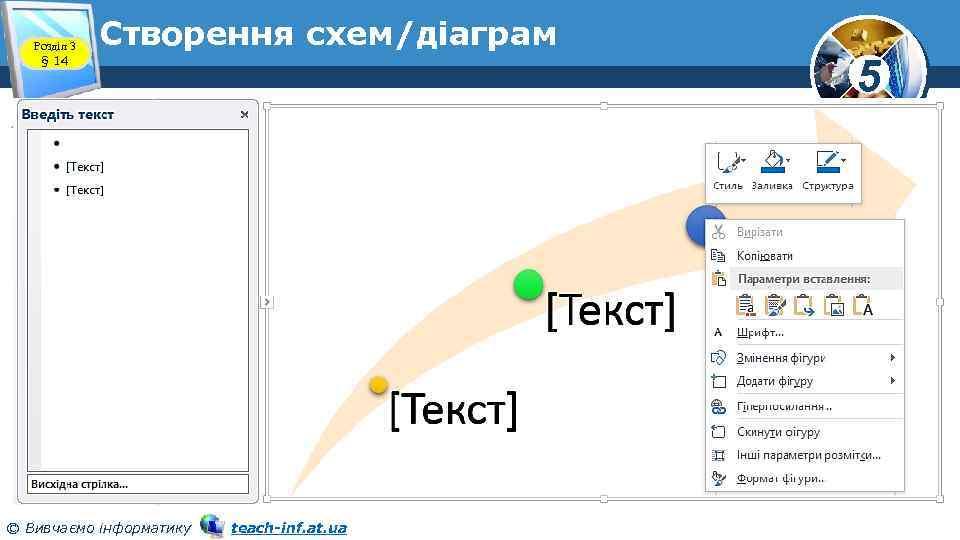Розділ 3 § 14 Створення схем/діаграм © Вивчаємо інформатику teach-inf. at. ua 5