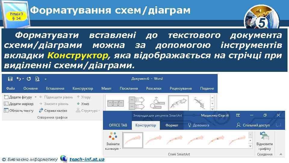 Розділ 3 § 14 Форматування схем/діаграм 5 Форматувати вставлені до текстового документа схеми/діаграми можна