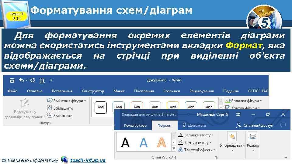 Розділ 3 § 14 Форматування схем/діаграм 5 Для форматування окремих елементів діаграми можна скористатись