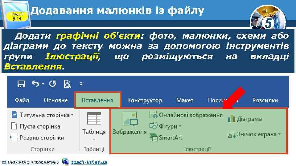 Розділ 3 § 14 Додавання малюнків із файлу 5 Додати графічні об'єкти: фото, малюнки,