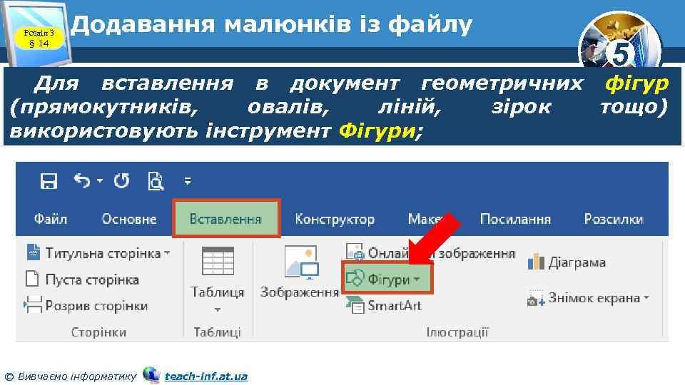 Розділ 3 § 14 Додавання малюнків із файлу 5 Для вставлення в документ геометричних