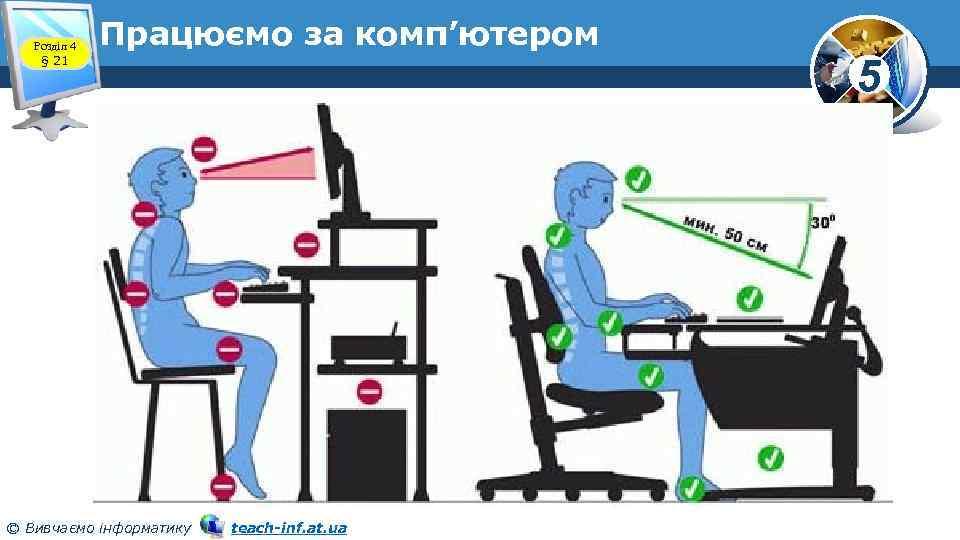 Розділ 4 § 21 Працюємо за комп'ютером © Вивчаємо інформатику teach-inf. at. ua 5