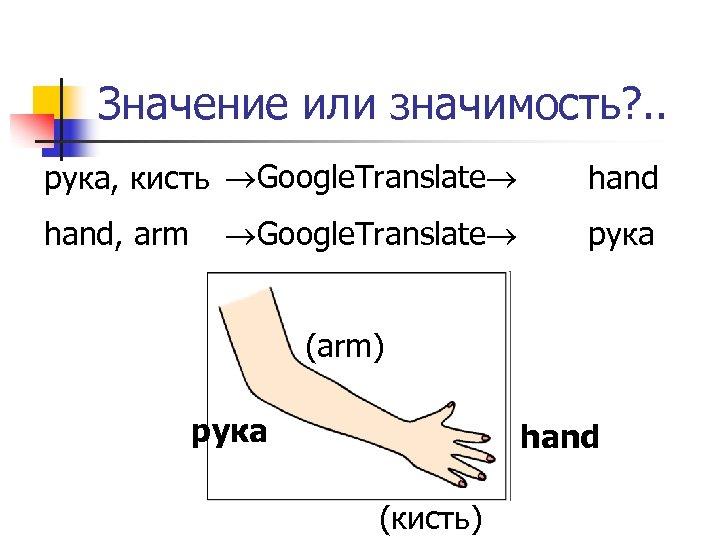 Значение или значимость? . . рука, кисть Google. Translate hand Google. Translate рука hand,